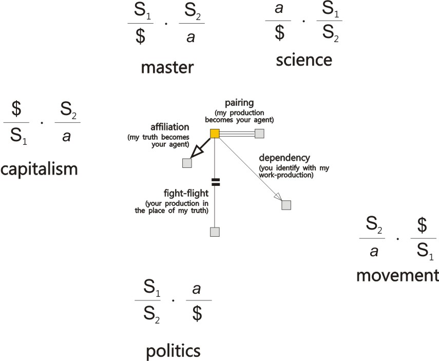 four forms of discourse The discourse on language by michel foucault  the social appropriation of discourse most of the time these four  all our forms of discourse.